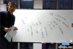 李国宾老师期货视频-期货123战法视频公开课