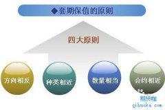 套期保值的操作原则是什么?