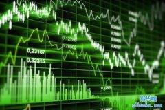 【期货CTP交易柜台】什么是期货CTP_CTP是什么意思?