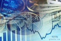 期货培训网:期货交易的真相是什么?「突破往往是最安全的」