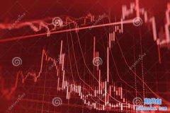 <b>股指期货交易误区有哪些?【炒股指期货应该注意些什么】</b>