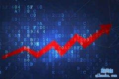 <b>期货培训网:期货量化市场出现的问题「警惕量化捕杀者」</b>