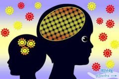 期货交易的心理训练方法【你需要通过训练改善自己的心理吗】