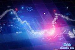 期货交易的盈利模式:稳定的盈利才是暴利!