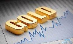 请教期货培训老师:现货黄金和黄金期货区别在哪?