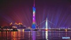 <b>广州有没有期货培训班_广州期货入门学习教程指南</b>
