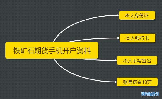 铁矿石期货开户流程条件图