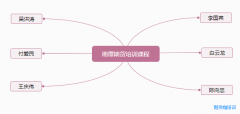 湘潭期货培训课程一览表_有没有期货大师的学习班?