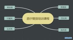 在西宁有没有期货大咖的学习班?西宁期货培训课程一览表