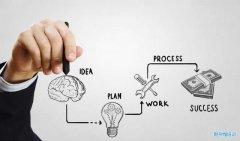 悟空老师期货学习教程8:想要做好期货要具备产品思维!